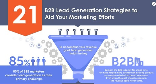 21 B2B Lead Gen Strategies to Aid Your Marketing Efforts [Infographic]