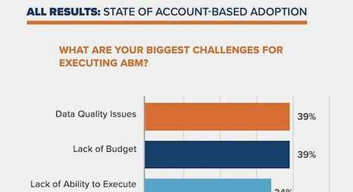 The Biggest Challenges With Executing Account-Based Marketing Programs