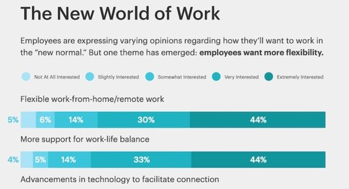 What Workers Want From Their Employers Right Now