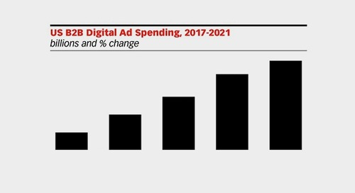 US B2B Digital Advertising Forecast for 2020-2021