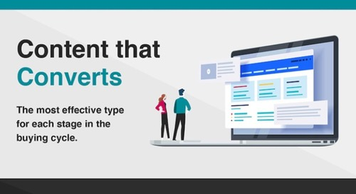 Effective Content Types for Each Stage of the Buyer's Journey [Infographic]