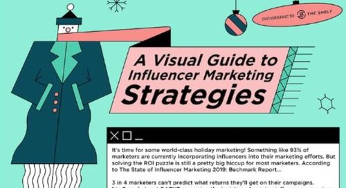 The Three Key Types of Influencer Marketing Campaigns [Infographic]