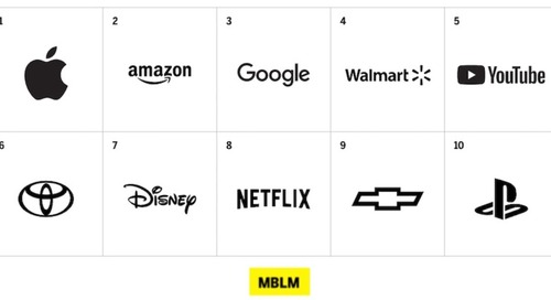 The Brands Americans Feel Most Intimately Connected to During COVID-19