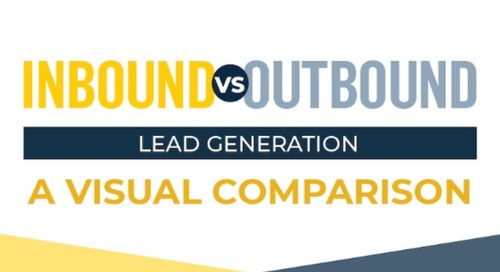 Inbound vs. Outbound Lead Gen: A Visual Comparison [Infographic]
