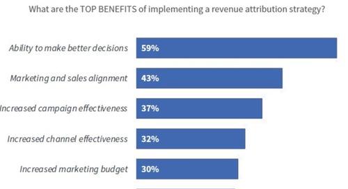 The Biggest Benefits of Marketing Revenue Attribution