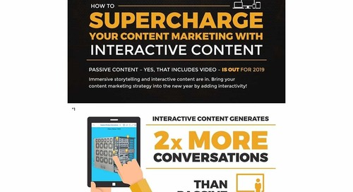Supercharge Your Content Marketing With Interactive Content [Infographic]