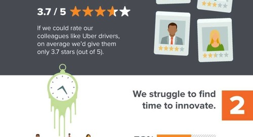 Seven Challenges Plaguing the Modern Workplace [Infographic]