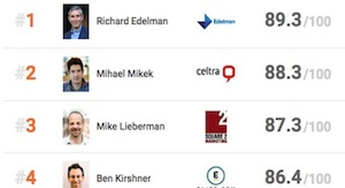 The 10 Most Liked Enterprise CEOs and Marketing Agency CEOs