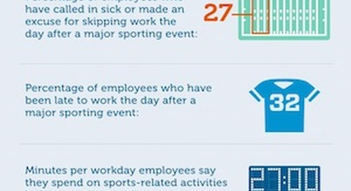 Super Distracting: How Big Sporting Events Impact Productivity