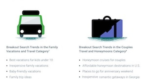 Travel-Related Google Search Trends [Infographic]