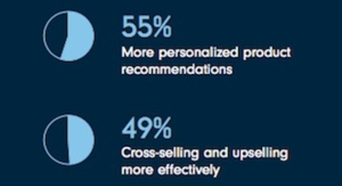 The Benefits of E-Commerce for B2B Firms