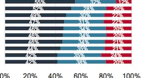 The Retail Email Marketing Tactics Consumers Appreciate Most
