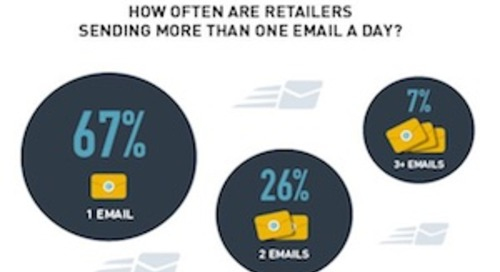 How 100 Retailers Engage New Email Subscribers [Infographic]