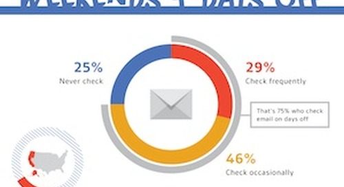 Are Americans Ever Free From Work Email? [Infographic]
