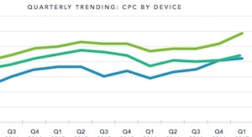 Google Paid Search Trends: 1Q17