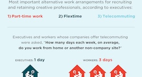 Which Flexible Work Options Employers Offer vs. What Employees Actually Want