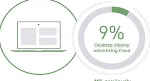 How Much Digital Ad Spend Is Lost to Fraudulent Bots?