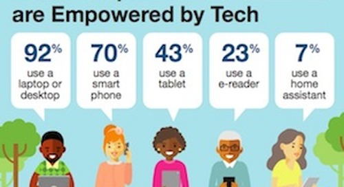 The Technology Habits of Americans Age 50 and Older