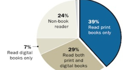 Print Perseveres: The Most Popular Book Formats in the US