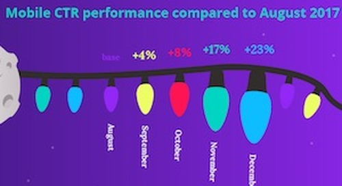 Holiday Marketing in October? Why Ad Campaigns Should Start Early [Infographic]
