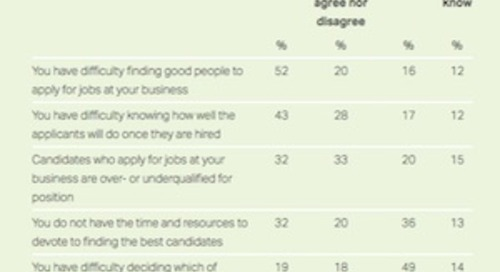 The Current Economic and Hiring Climate for Small Businesses