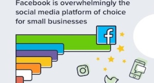 Small Business Digital Marketing Trends for 2018 [Infographic]