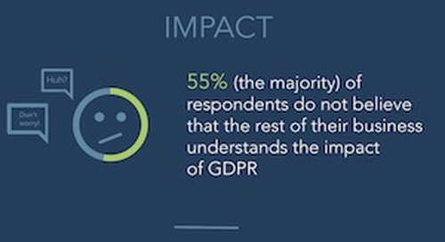 What GDPR Means for Marketers [Infographic]