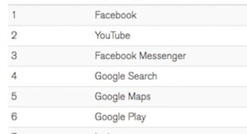 The Top 15 US Web Properties and Mobile Apps