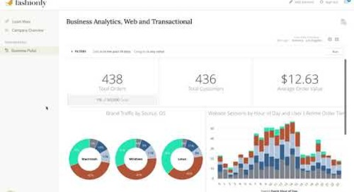Powered By Looker - Embedded Analytics in Action