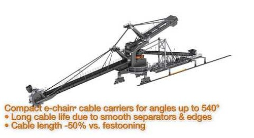 igus® e-chain® solutions for bucket-wheel stacker reclaimers