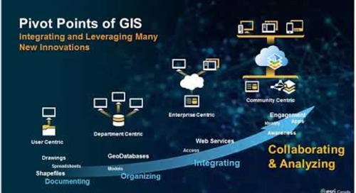 Location is Power The Changing Role of GIS in Organizations