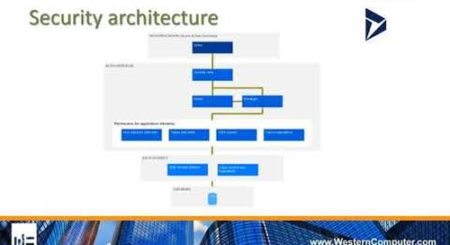 Security Architecture Overview   Western Computer