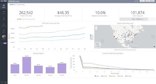 Looker for eCommerce Analytics