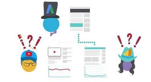 Achieving Marketing Analytics Harmony - Looker for Google BigQuery Data Transfer Service