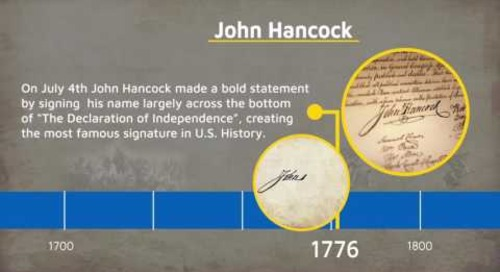 DocuSign Presents: A History of the Signature