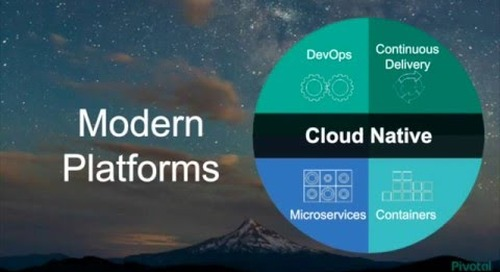Publish, Secure, and Monitor APIs with Pivotal Cloud Foundry Route Services — Shannon Coen, Alan Ho