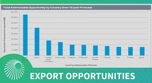 Global defence export opportunities