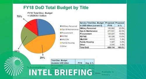 Intel Briefing: US DoD FY18 Budget - Congressional SITREP