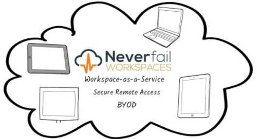 Neverfail Workspaces Product Whiteboard