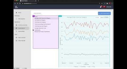 Powered By Looker - Embedded Analytics