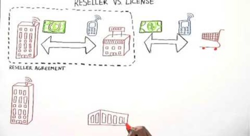 Reseller vs. License by Richard Hsu
