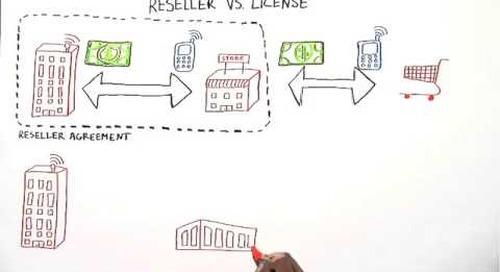 Reseller vs. License by Richard Hsu