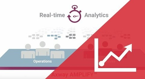 What is Axway AMPLIFY™ Analytics?