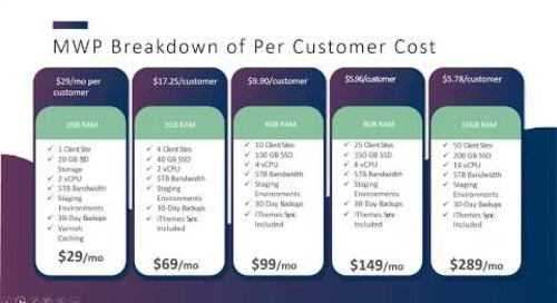 Customer Acquisition Cost Analysis Webinar