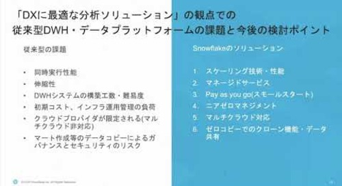 BEACON Japan 2020: DXに最適な分析ソリューション