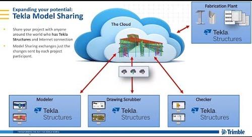 Tekla Model Sharing Overview