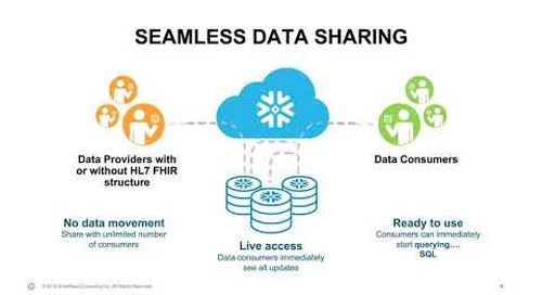 Webinar: Real-Talk on Healthcare Analytics Data Lifecycle Management