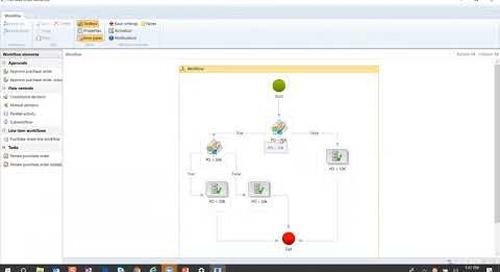 Dynamics 365 Workflow Series Part 4: Purchase Order Workflow