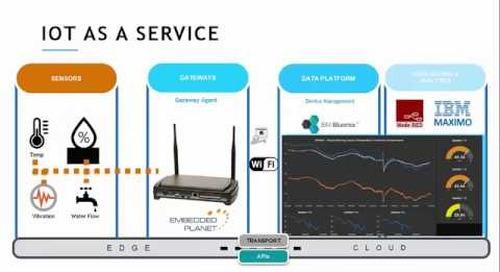 ASI Emerging Technologies Webinar Series - Breeze Based IoT