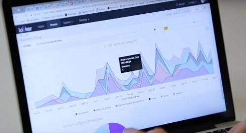 Ibotta + Looker: Enabling Self-Service Analysis
